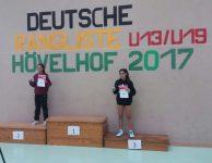 Hövelhof ist gutes Pflaster für TSV-Talente